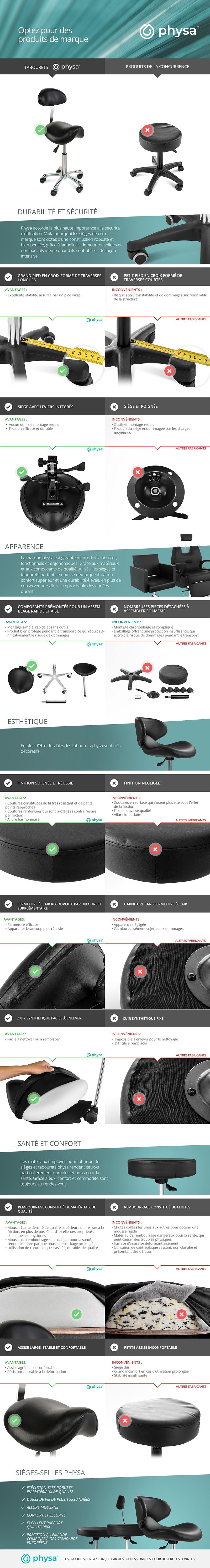 Infographik_fr